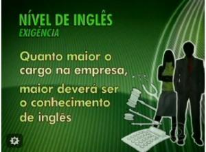 Nível de inglês